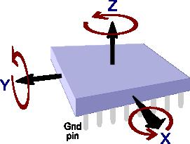 3 akset acellerometer