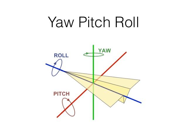 yaw-pitch-roll